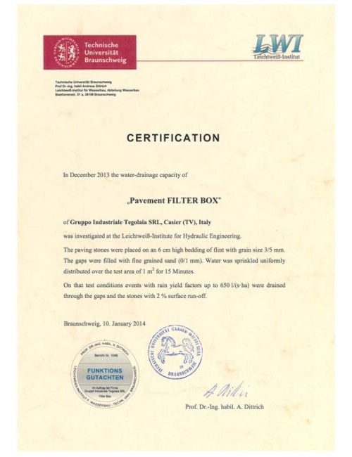 Certification Filterbox